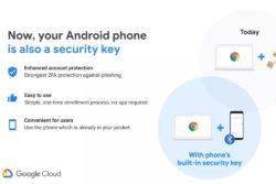 google android nøgle 2fa tofaktorgodkendelse godkendelse / Newz.dk