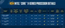 intel core 10th gen x series processor specs detaljer / Newz.dk